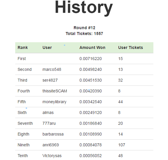 coindrip raffle win