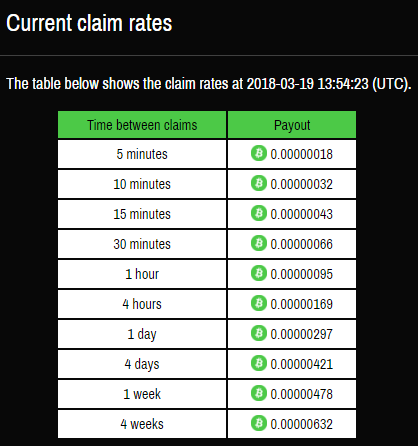 moon bitcoin cash rates
